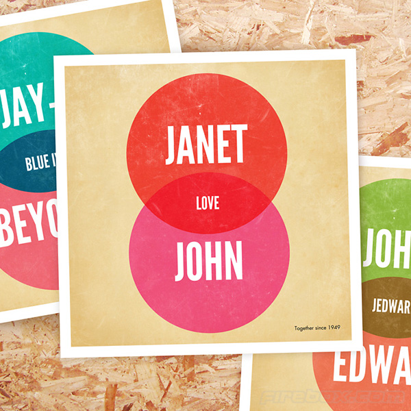 Personalized Venn Diagram Poster