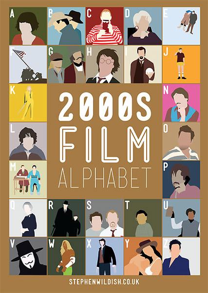 Film Alphabets