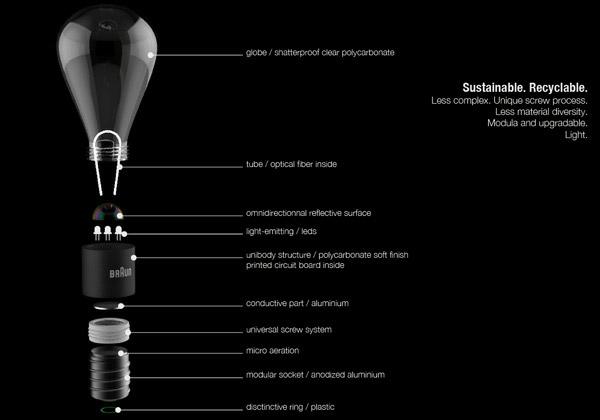 LIT LED Concept Bulb