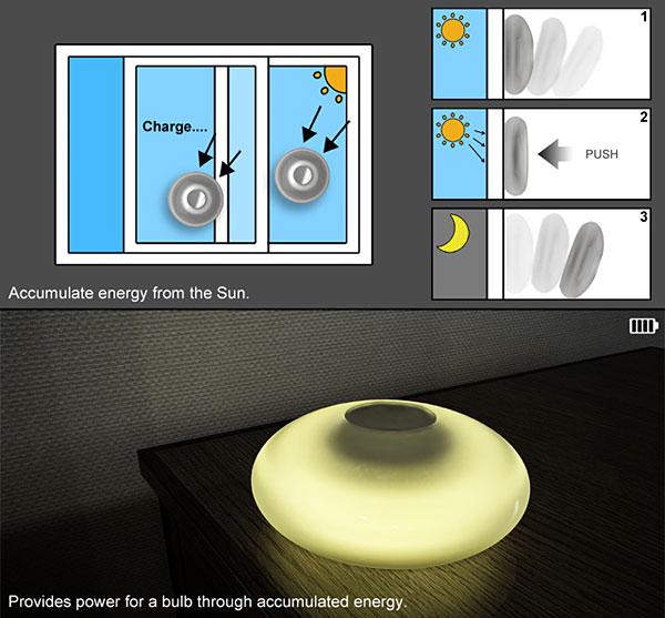 Solar Jelly Lamp Concept
