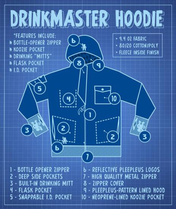 Diagram of the Drinkmaster Hoodie