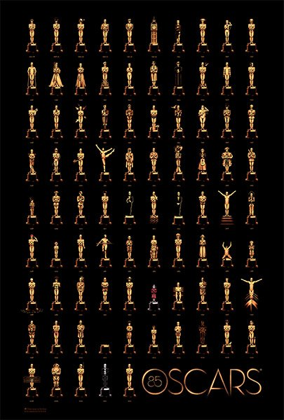 85 Years of Oscars