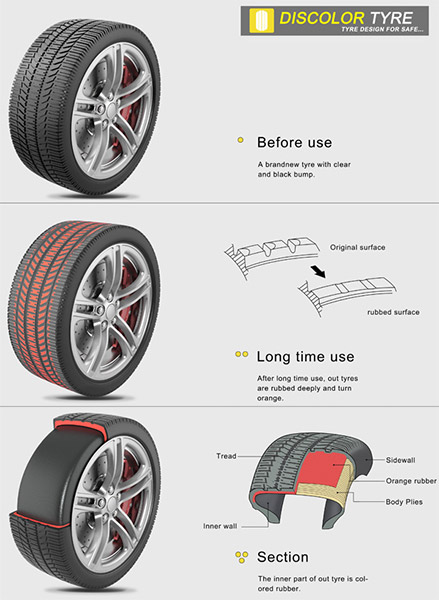 Discolor Safety Tires