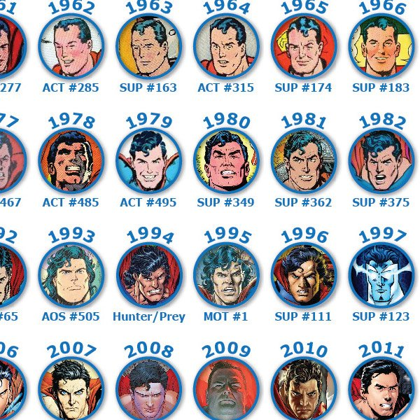 The Many Faces of Superman