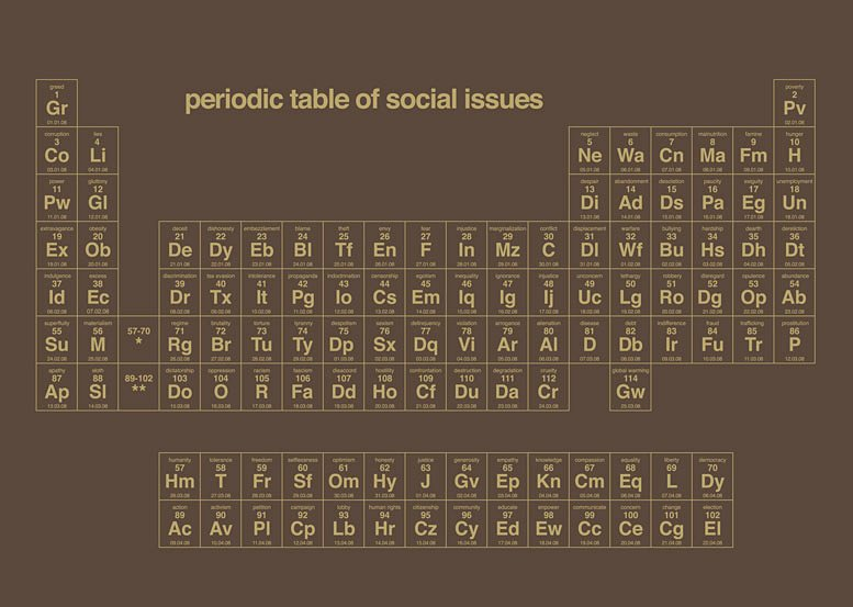 social issues Free social issues worksheets this is the social issues section of the site where teachers can find worksheets on topics such as being polite, drug abuse, and child labor currently there are 224 social issues worksheets that you can print and use in your own lessons.