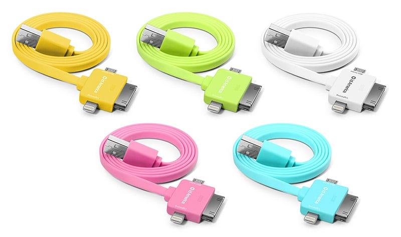 id America CrossLink Cable
