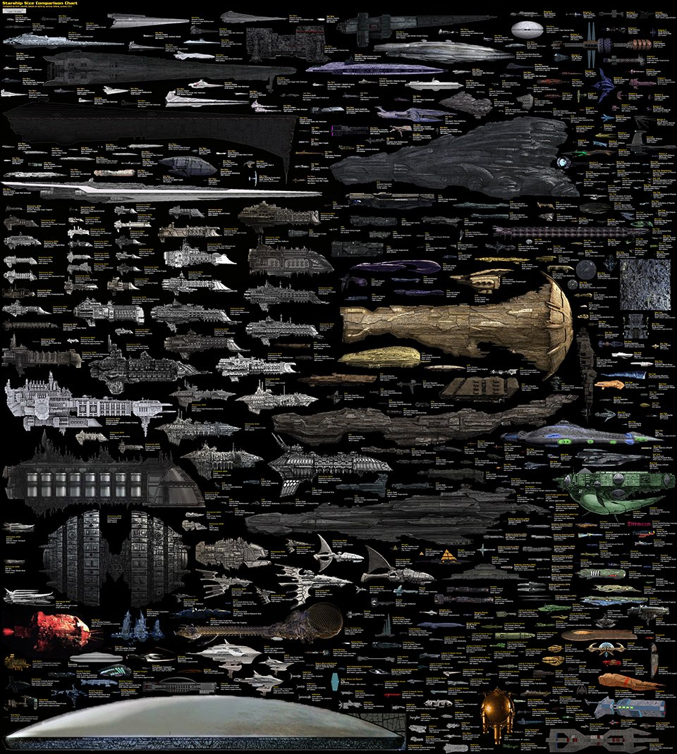 Spaceship Size Comparison Chart