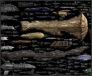 Space Ship Sizes (page 3) - Pics about space
