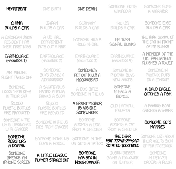 XKCD: Frequency