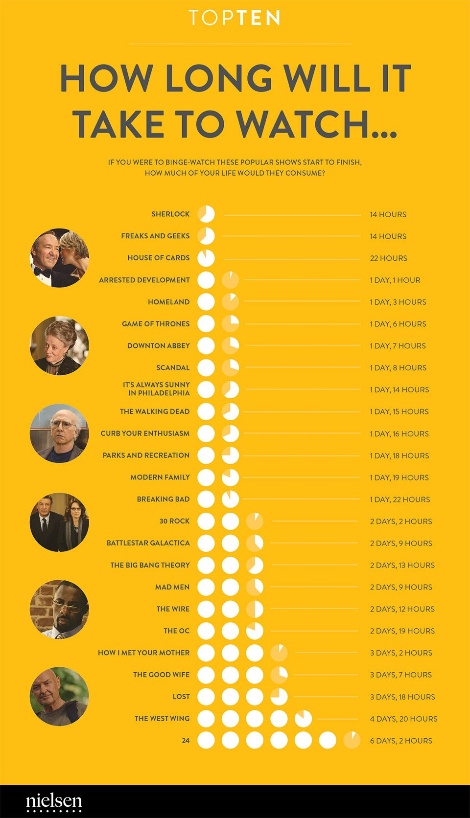 Infographic: Binge Watching TV
