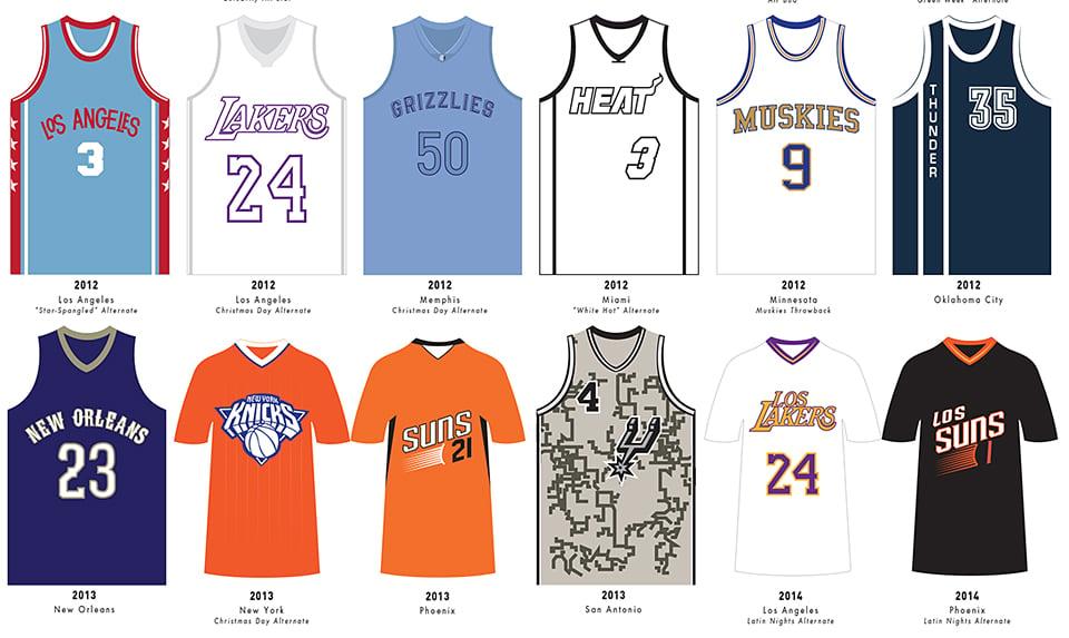 Compendium of Basketball Jerseys