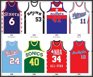 Compendium of Basketball Jerseys