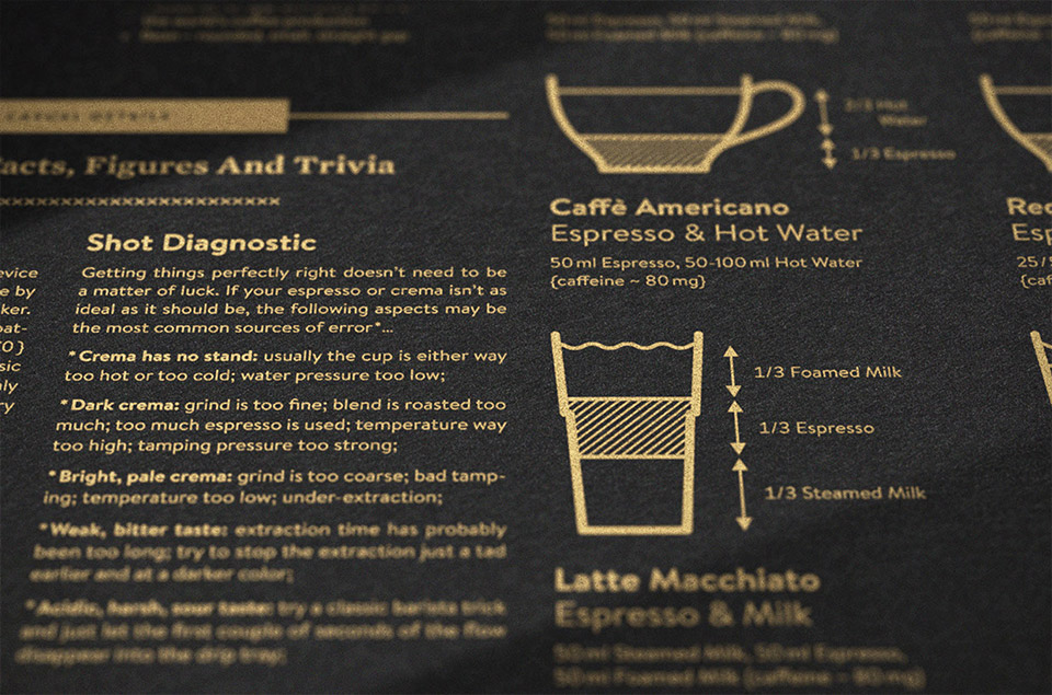 Espresso Art & Science Print