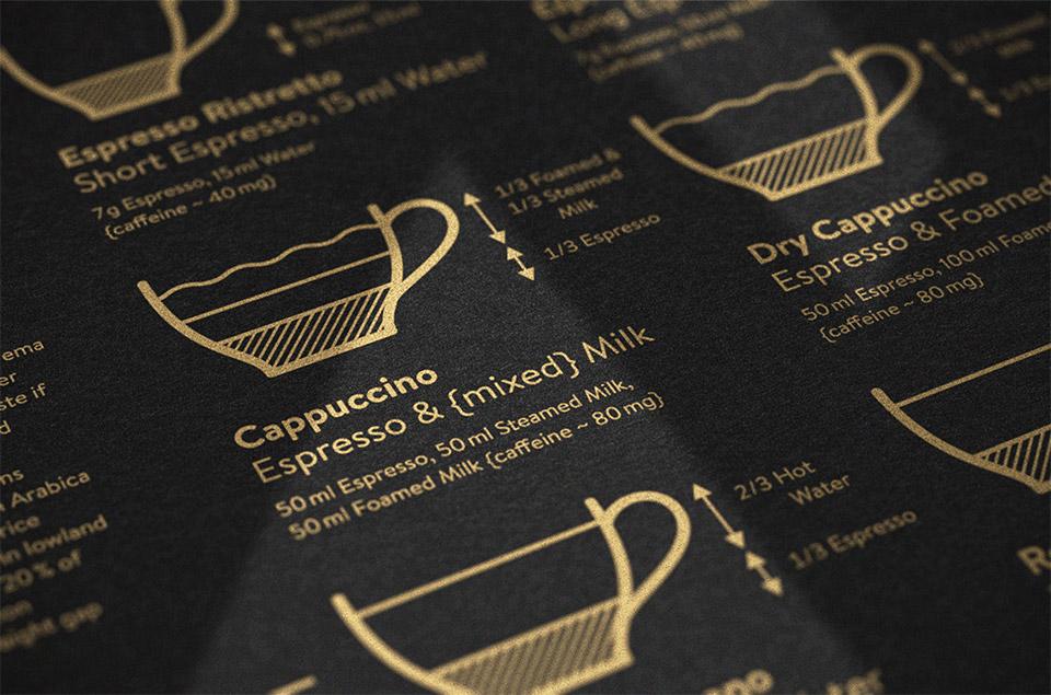 Espresso Art & Science Print