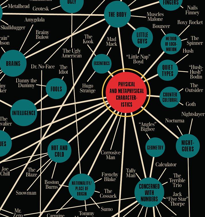 Taxonomy of Batman's Enemies