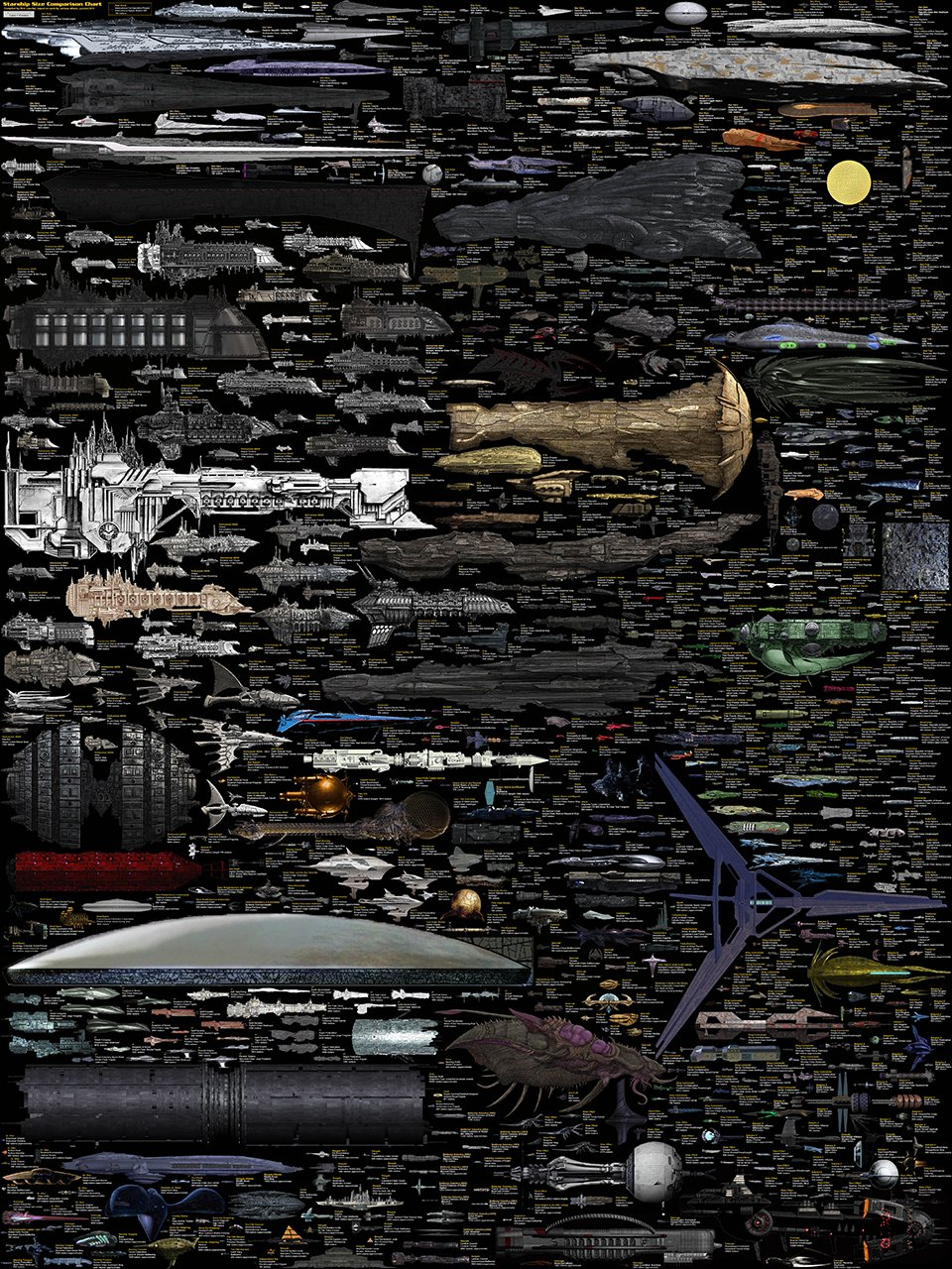 Spaceship Sizes Chart Complete