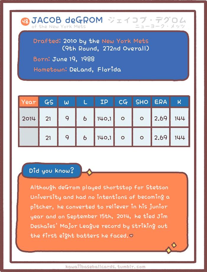 Kawaii Baseball Cards
