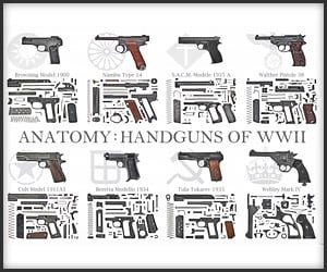 Anatomy: Handguns of WWII
