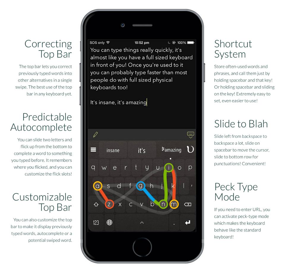 Nintype iOS 8 Keyboard