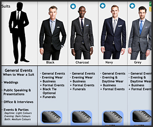 Visual Guide for Suits & Shoes