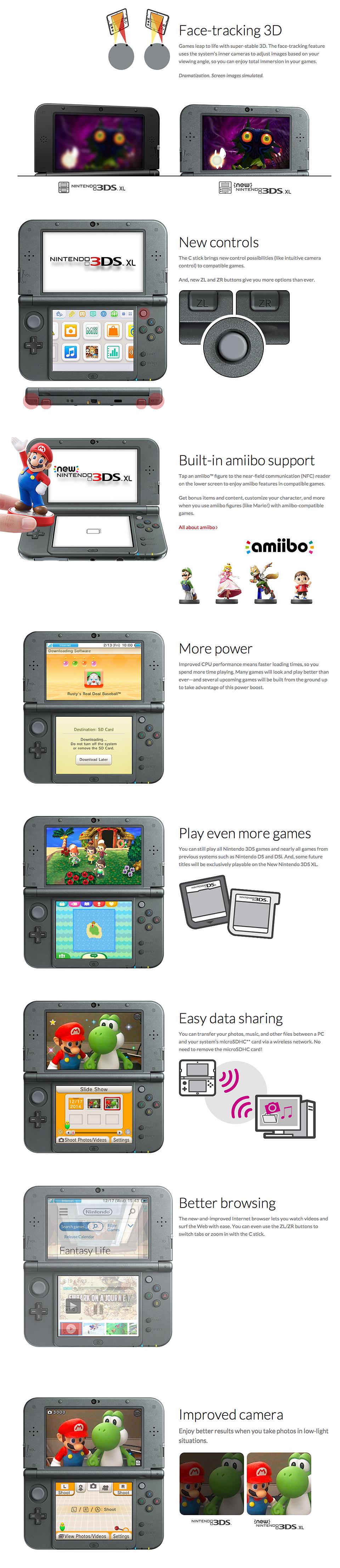 2015 New Nintendo 3DS XL