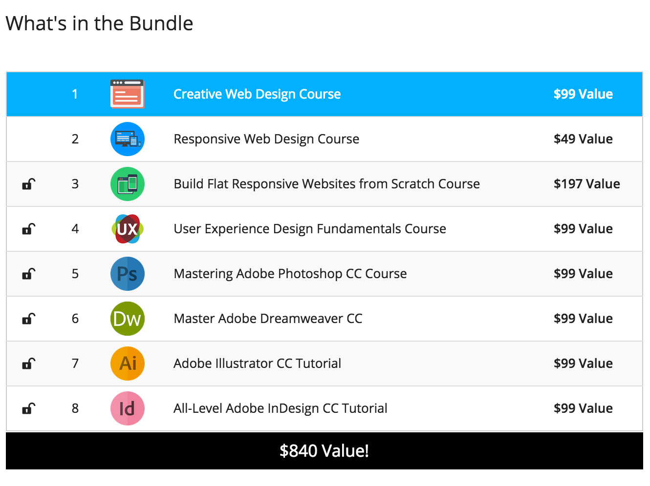 Awesome Deal: Learn Web Design