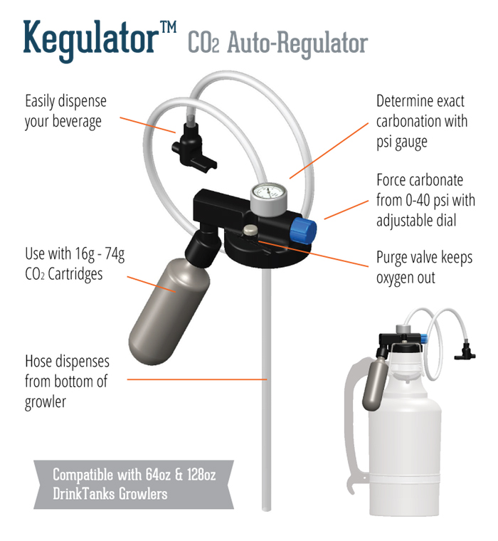 Juggernaut Growler & The Kegulator