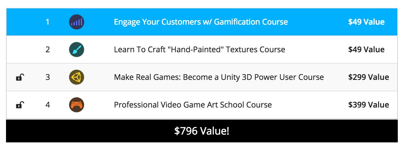 Awesome Deal: Learn Game Design