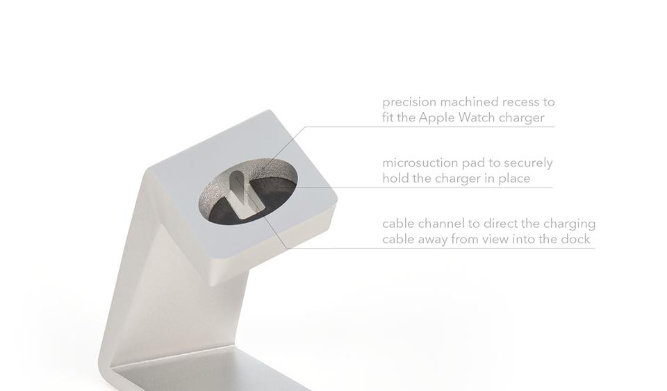 AWDock for Apple Watch