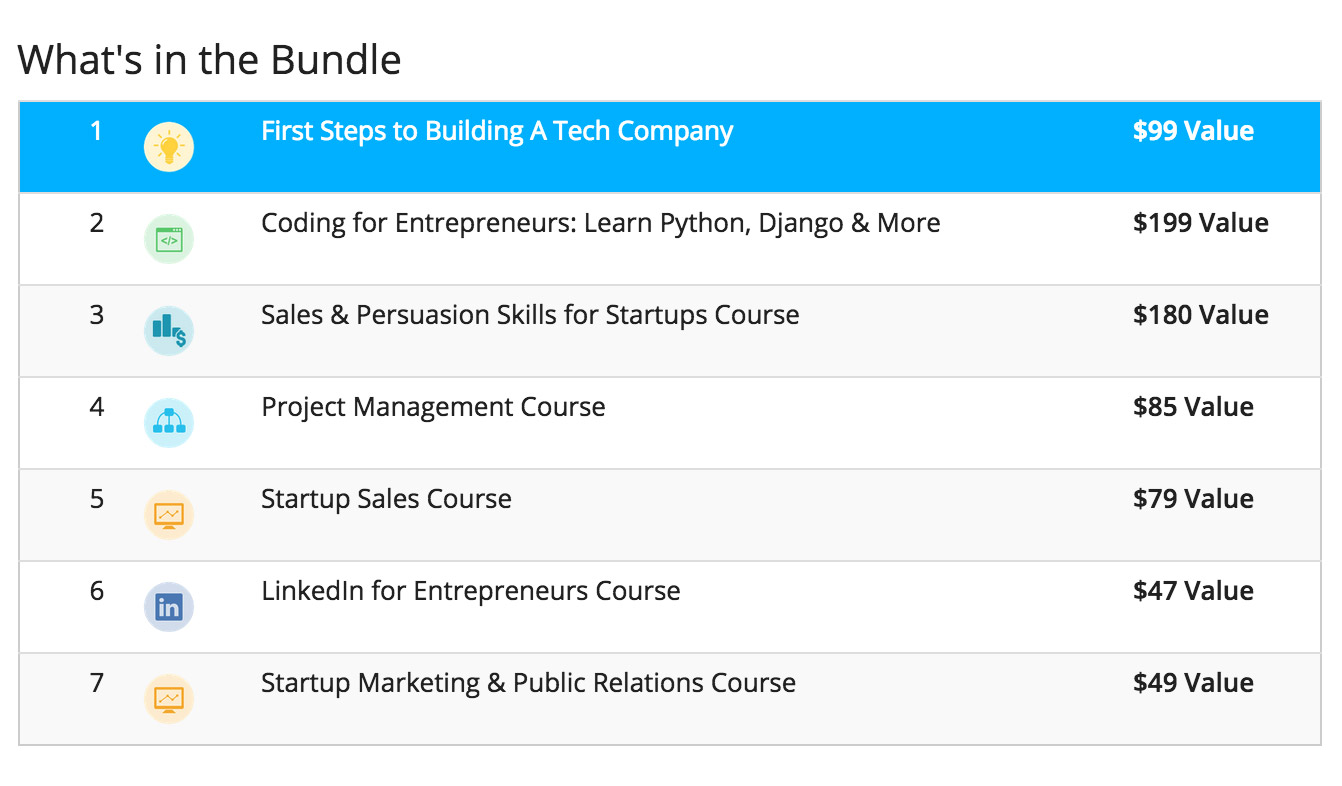 Deal: Learn to Build a Startup