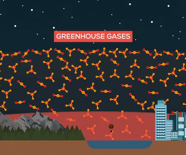 How Do Greenhouse Gases Work?