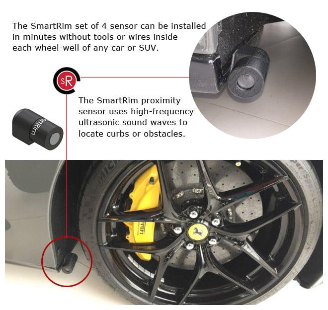 SmartRim Wheel Protectors