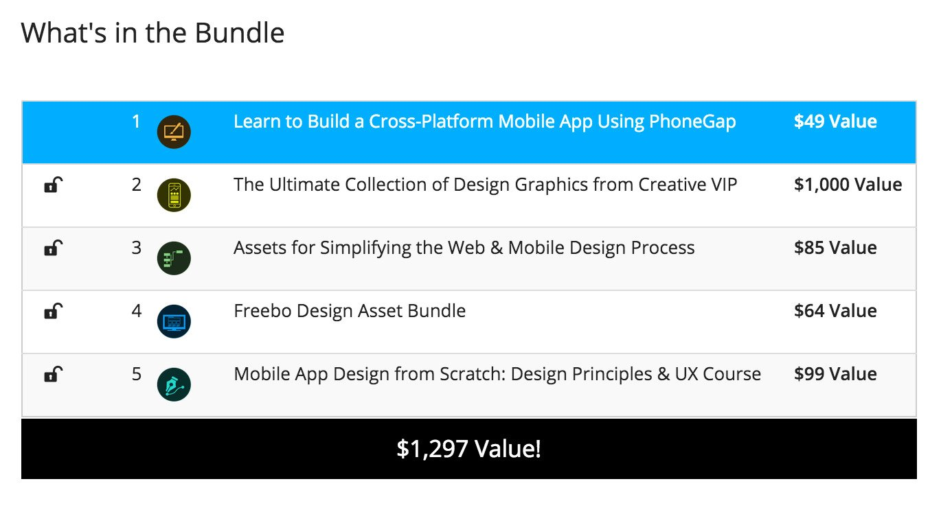 Awesome Deal: iOS Designer Bundle