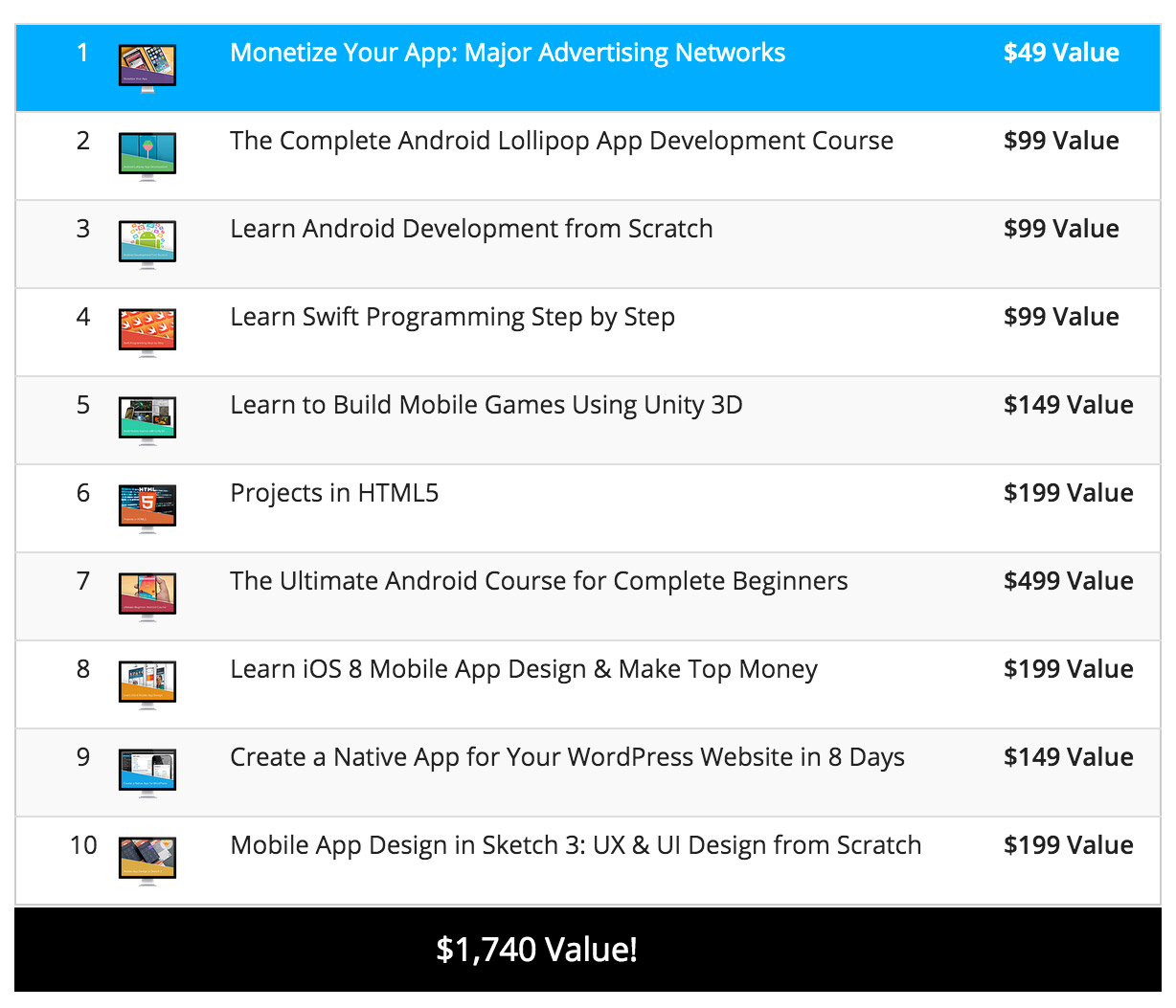 Deal: Mobile Developer Learning Bundle