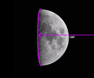 The Moon Terminator Illusion