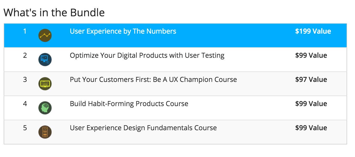 Deal: UI/UX Designer Bundle