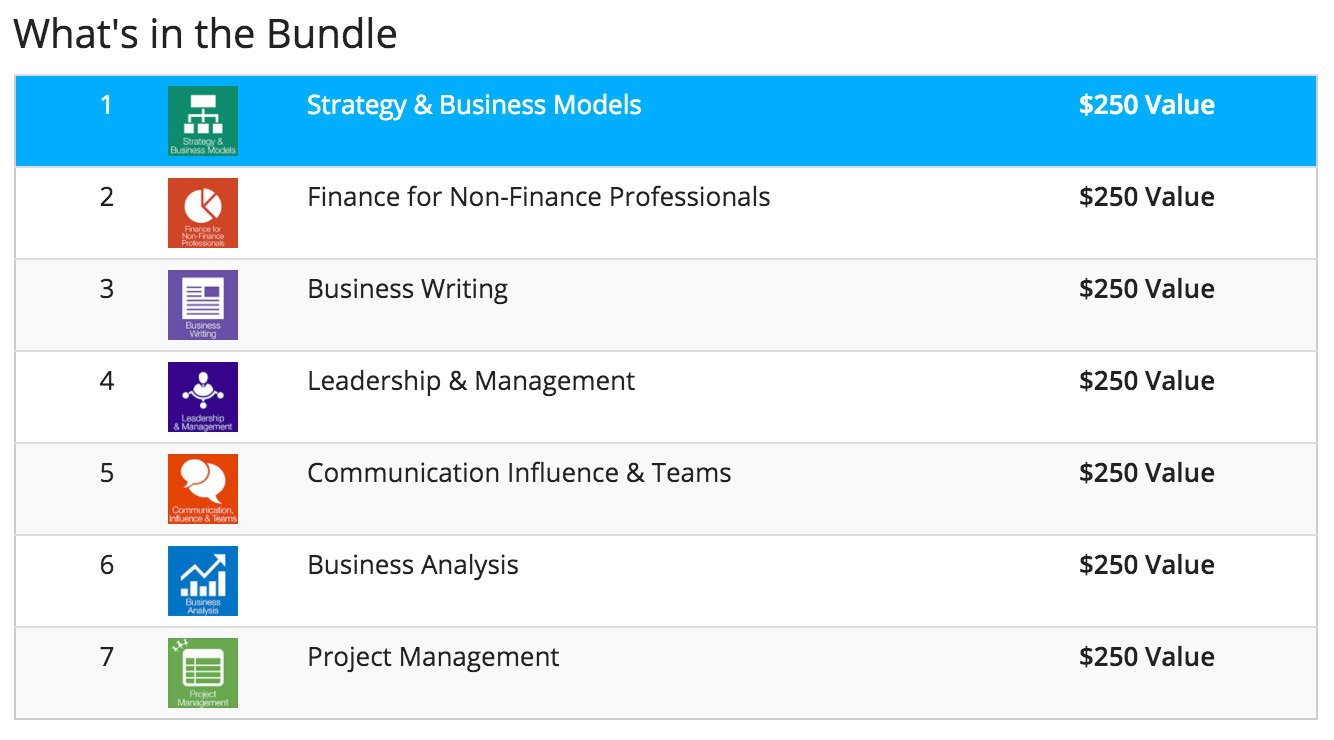 Deal: MBA Business Skills Bundle