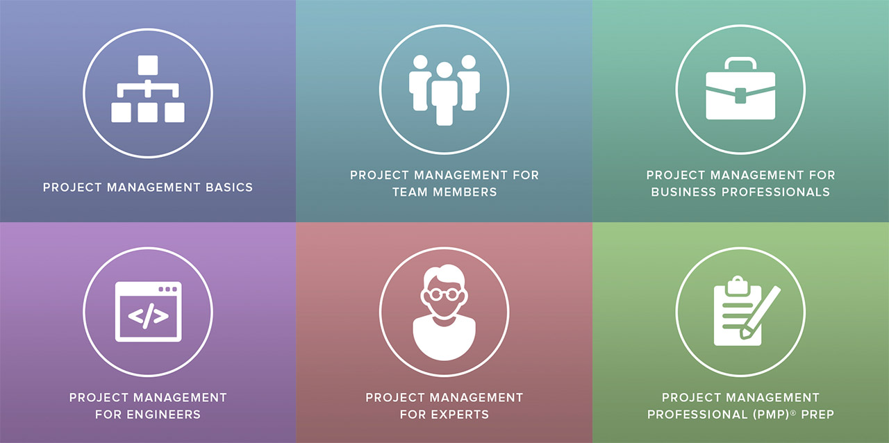 Deal: Project Management Training