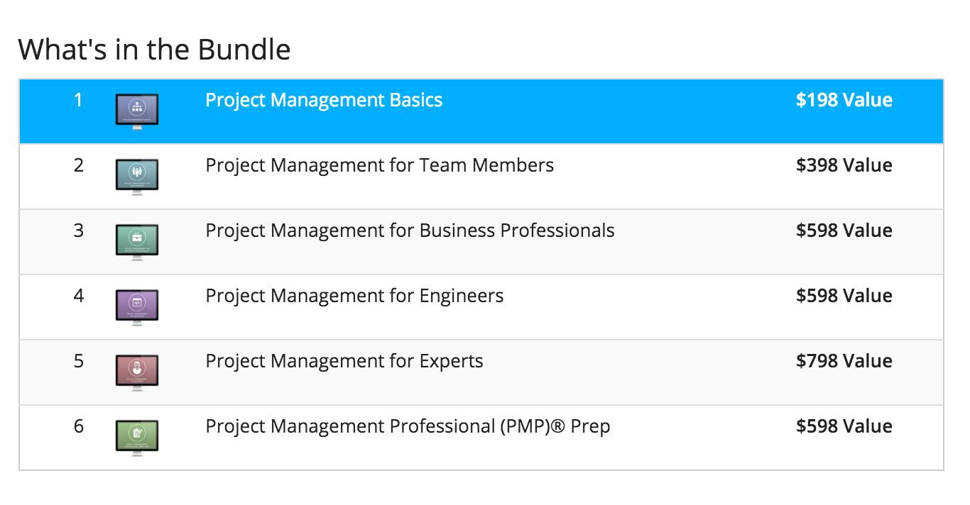 Deal: Project Management Training