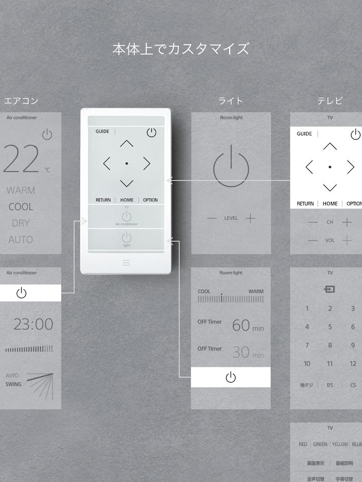 Sony HUIS Remote Control