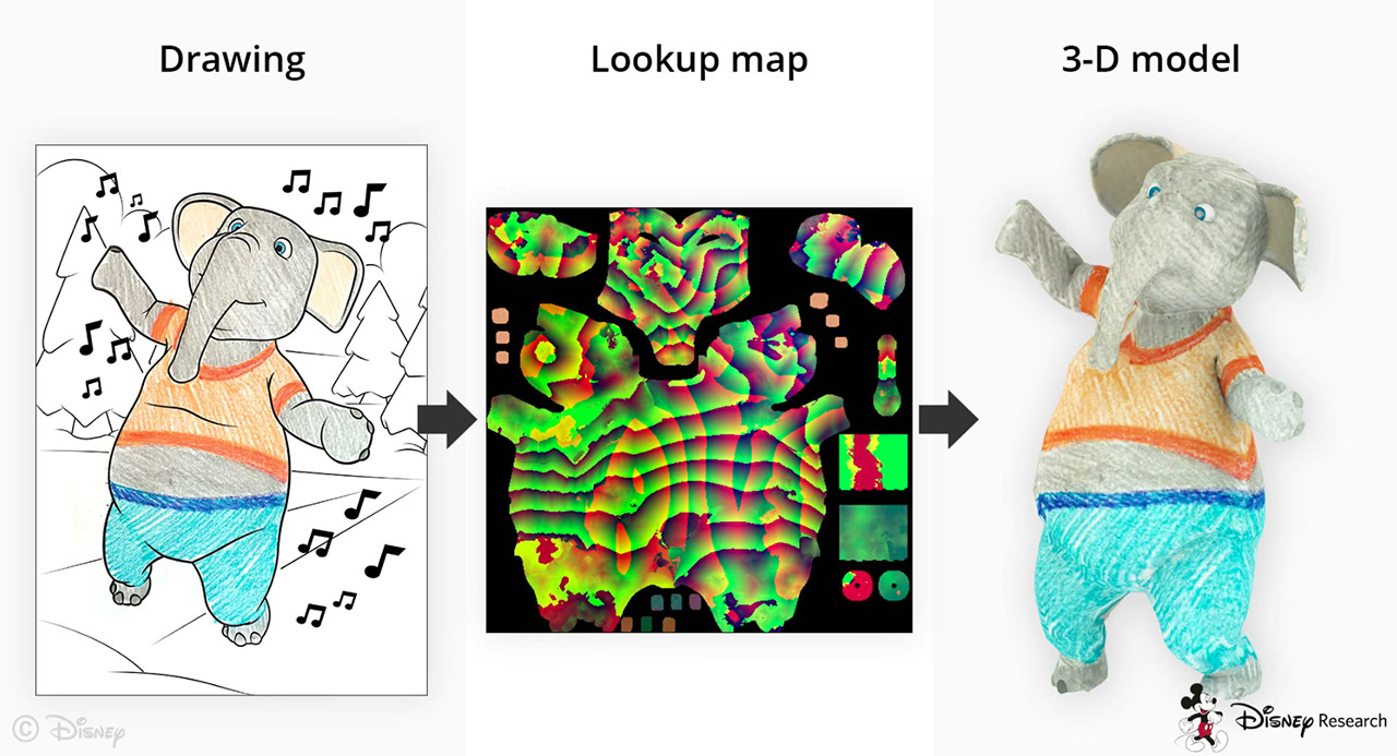 Augmented Reality Coloring Book