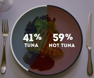 The Truth About Salmon and Tuna