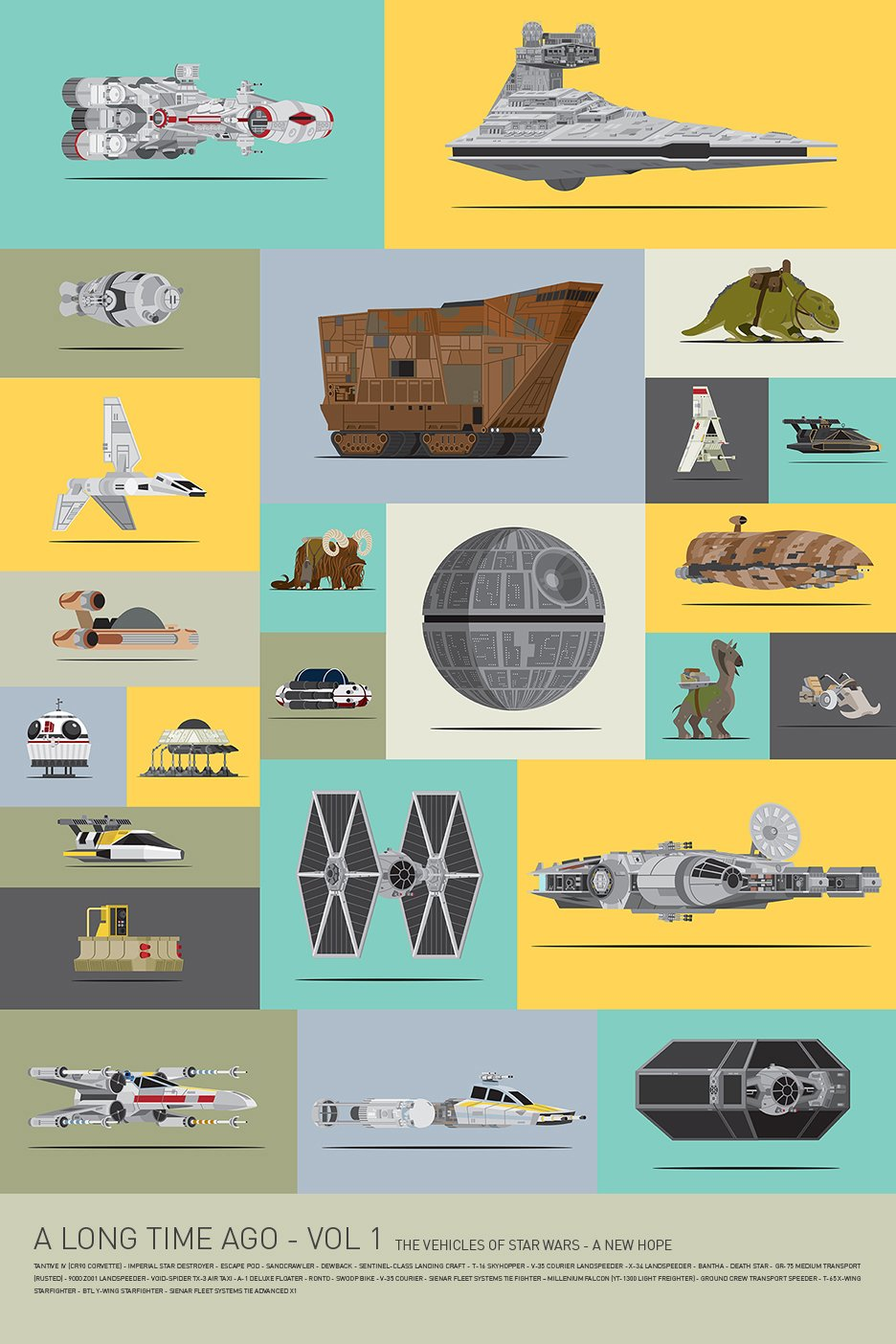 Star Wars Vehicles by Size
