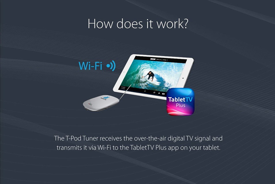 TabletTV for iPad