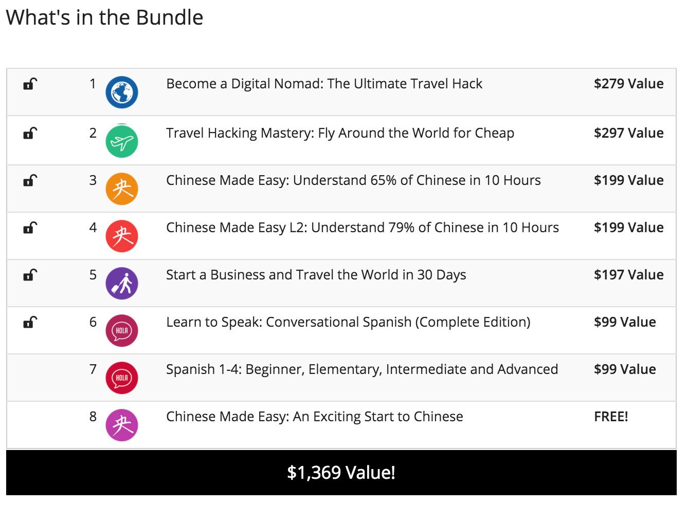 Deal: World Travel Hacker Bundle