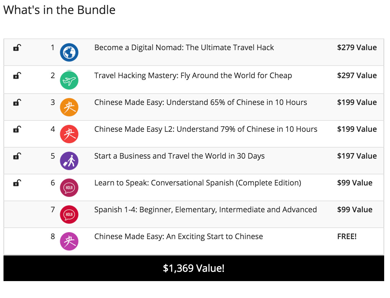 Deal: World Travel Hacker Bundle