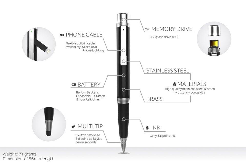 Deal: Beyond Ink Pen