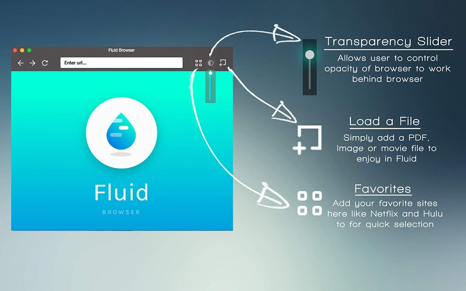 Fluid Browser for Mac