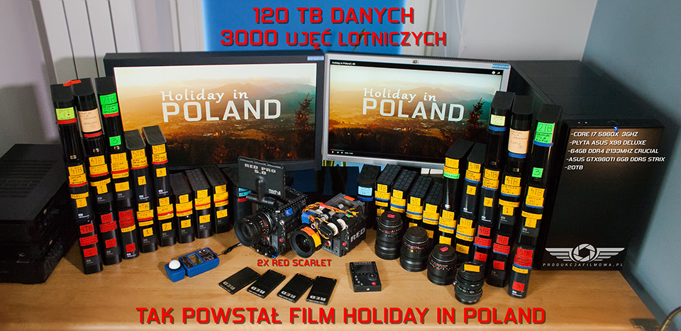 Holiday in Poland