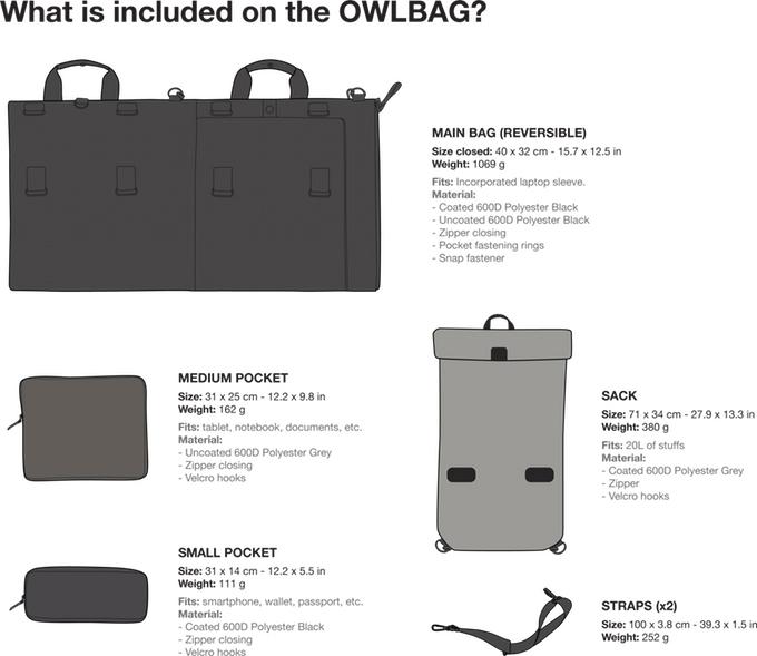 Owlbag